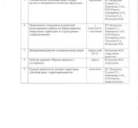 план мероприятий по благоустройству1