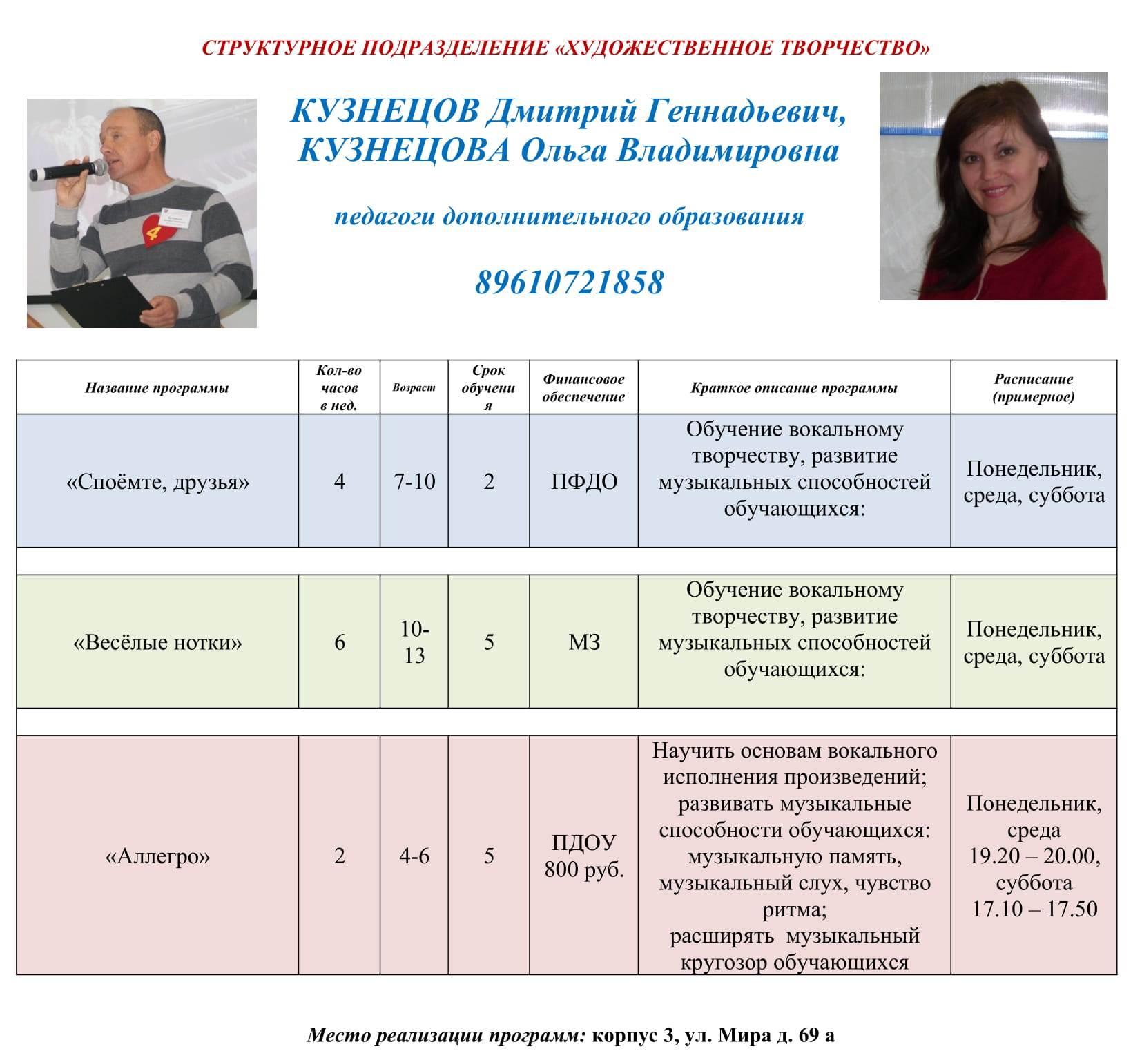 Кузнецовы-1