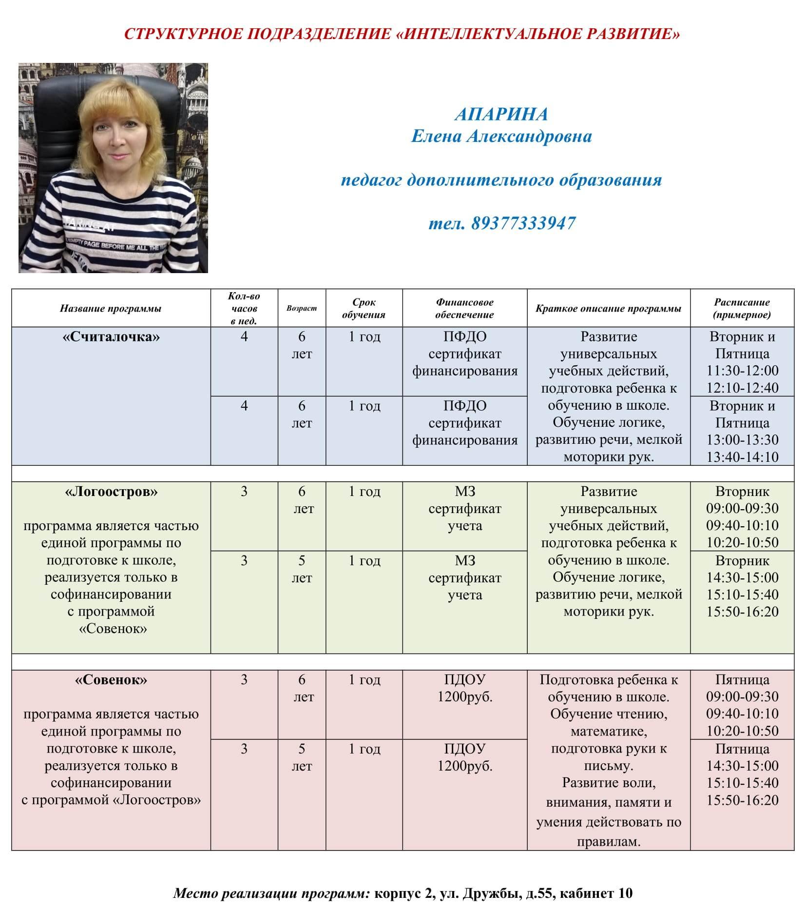 По програмам Апарина Е.А.+-1