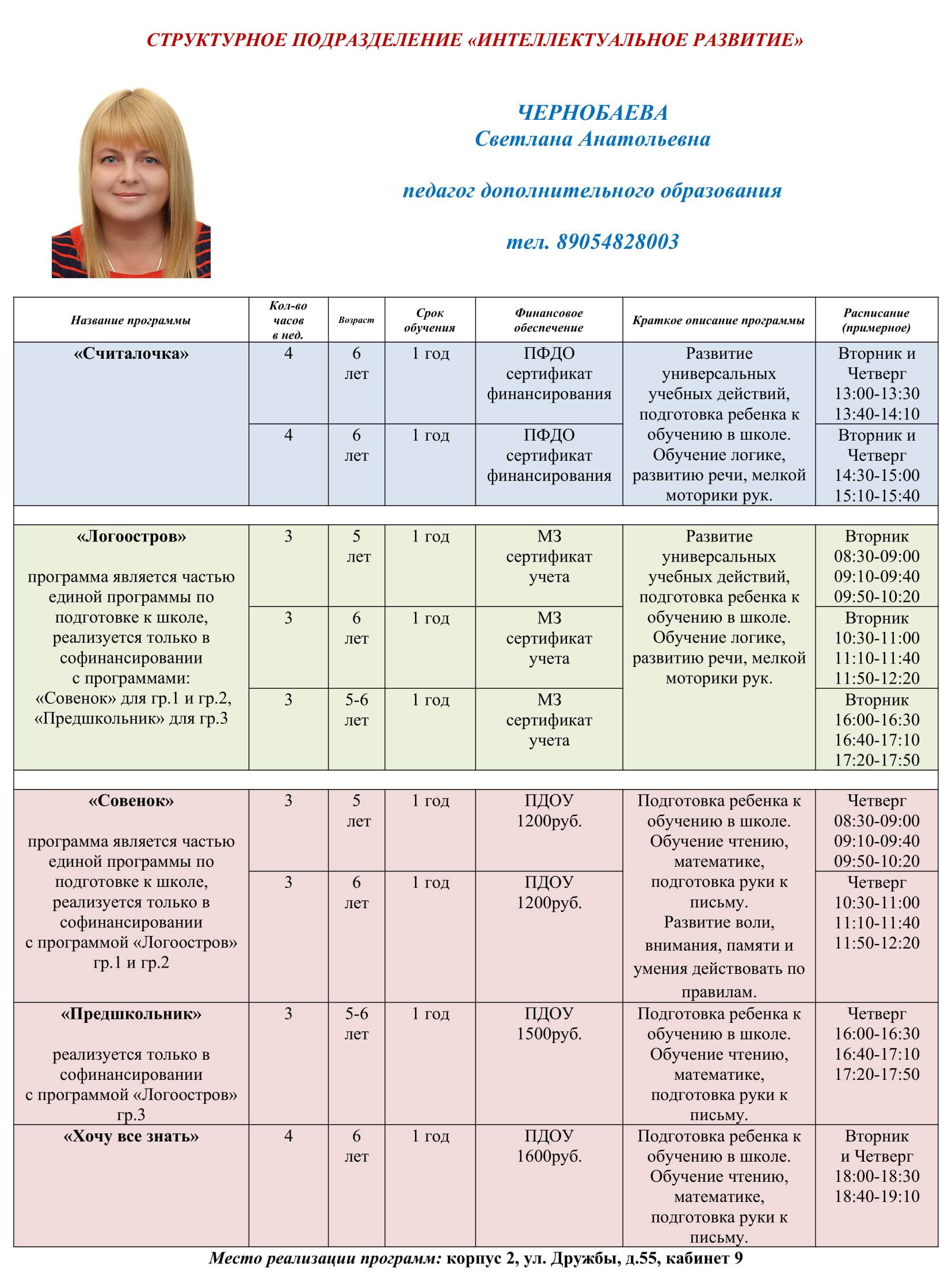 По програмам Чернобаева С.А.+-1