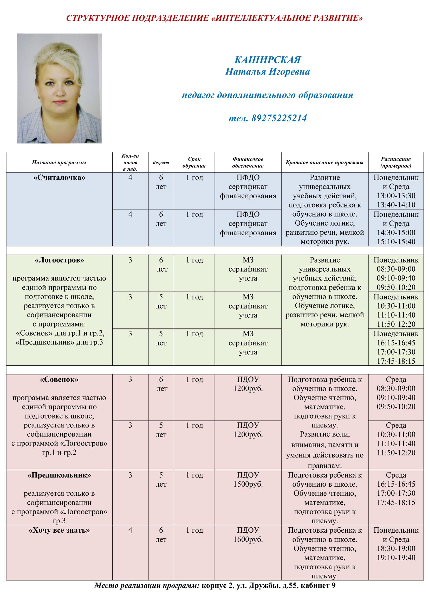 По програмам Каширская Н.И.+-1