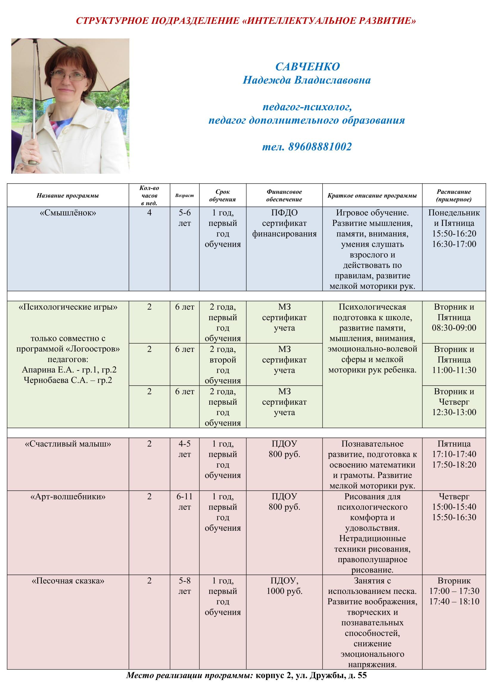 По програмам Савченко Н.В.+-1