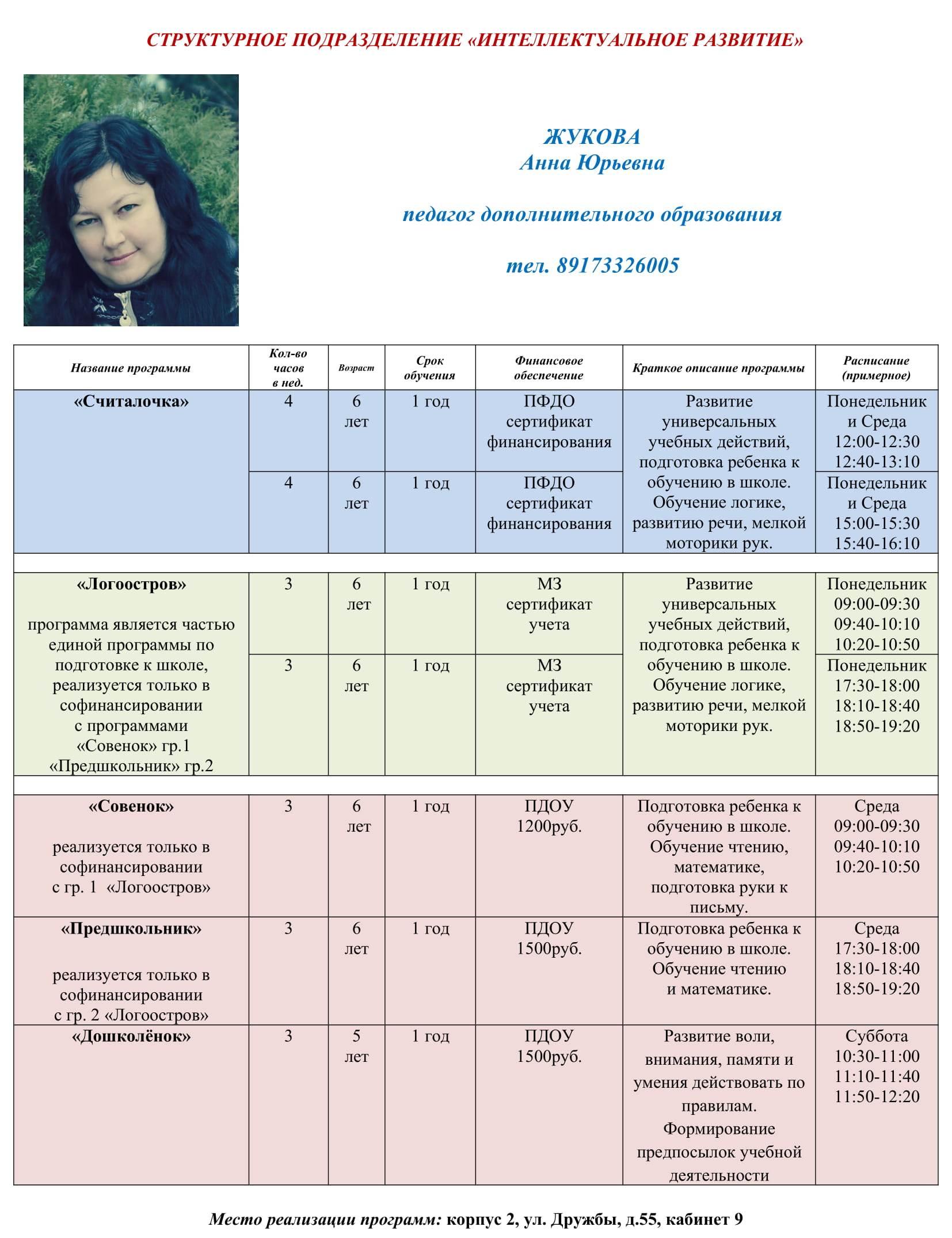По програмам Жукова А.Ю.+-1