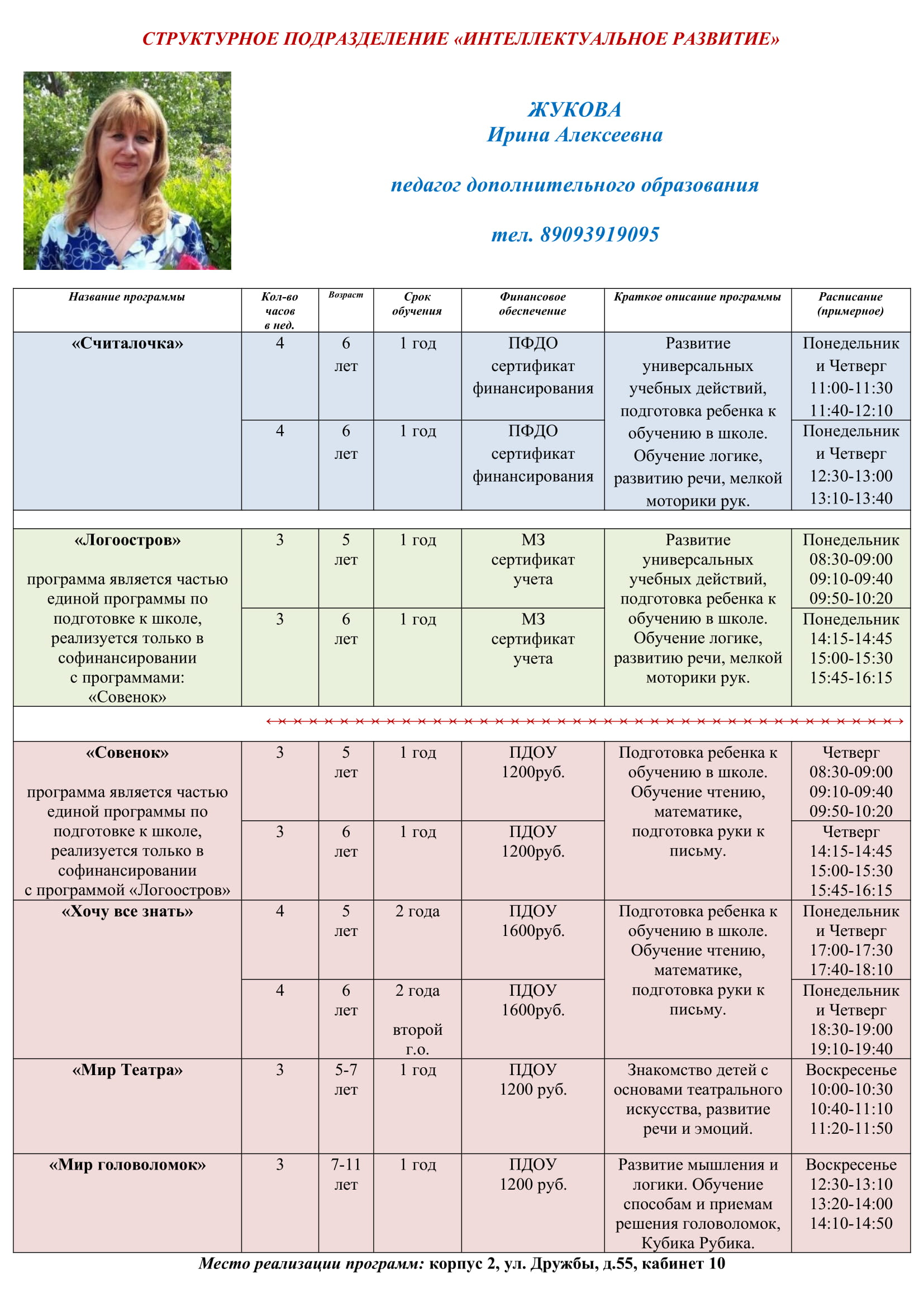 По програмам Жукова И.А.-1