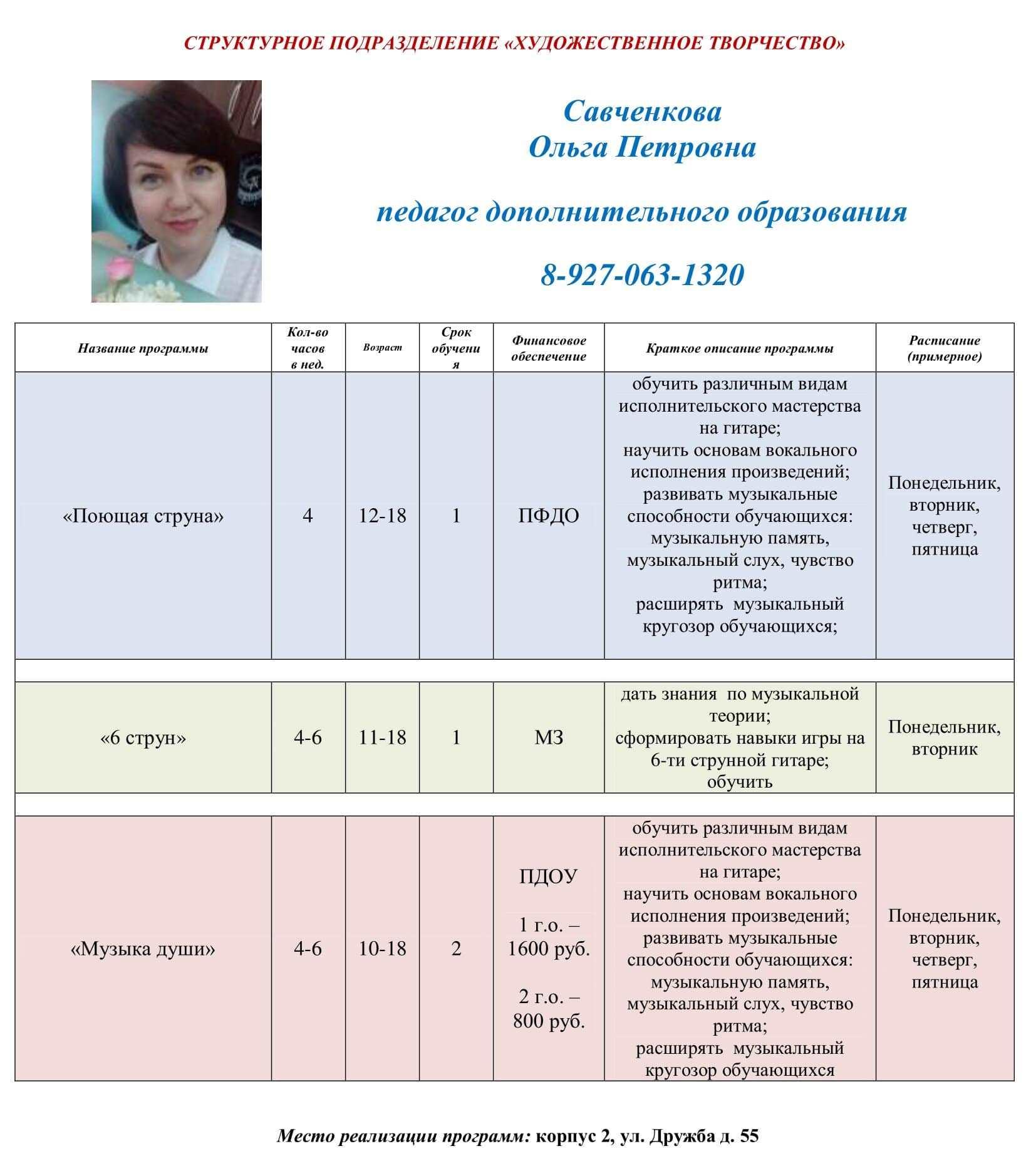 Савченкова О.П.