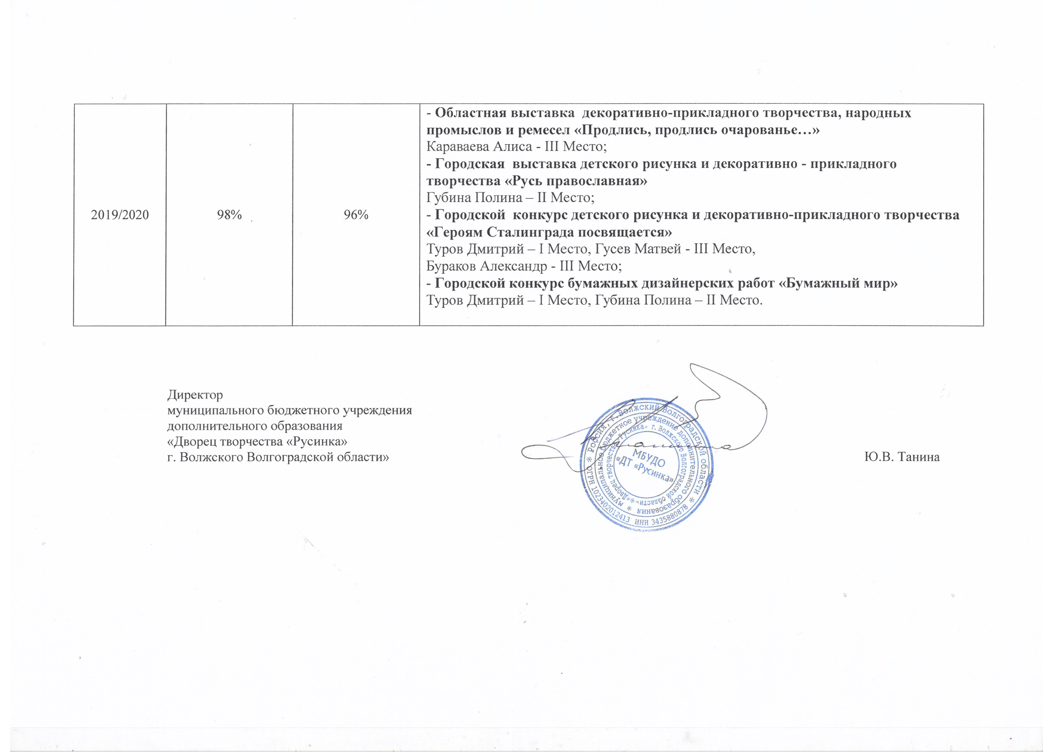 Скан_20200820 (2)