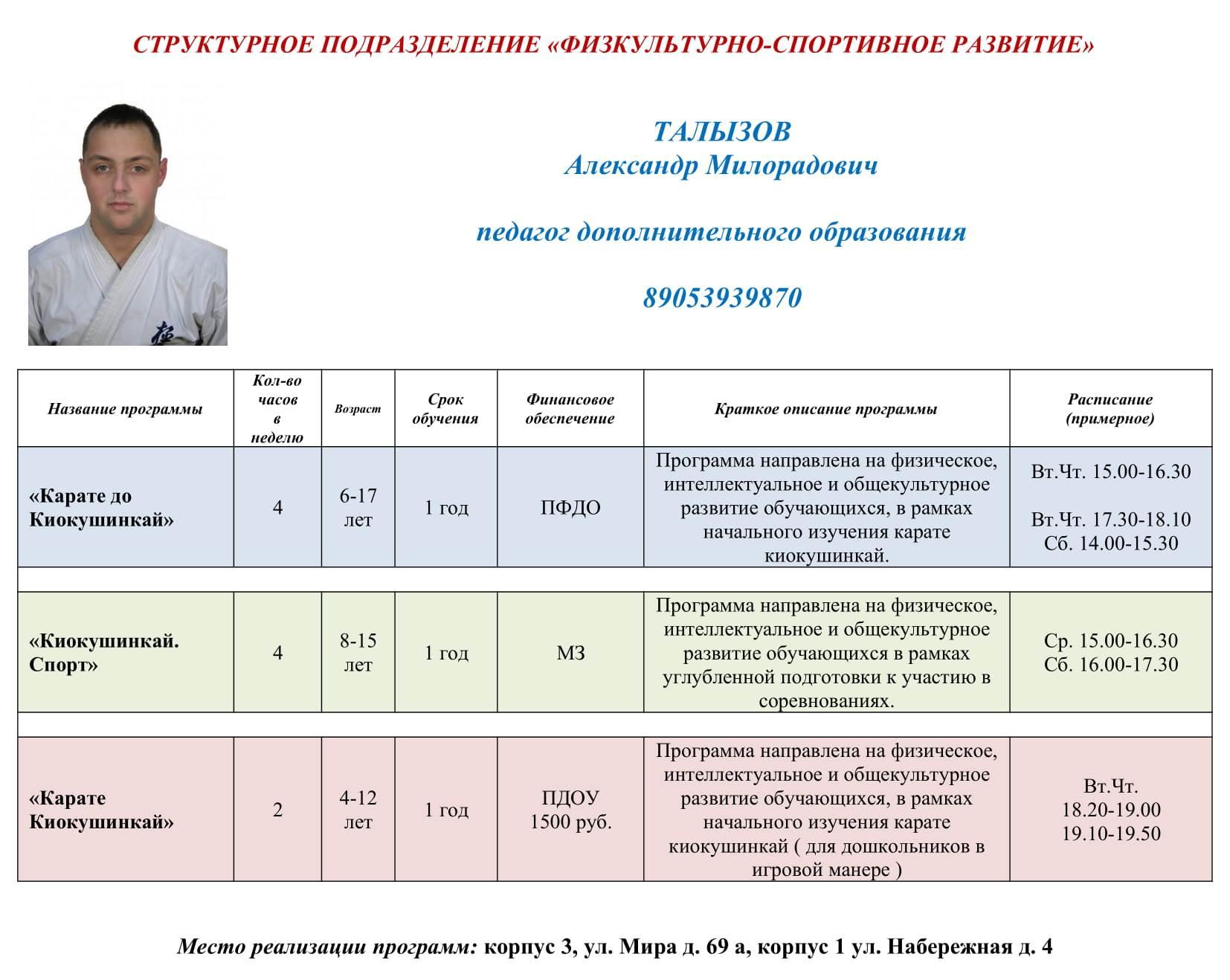 Талызов-1