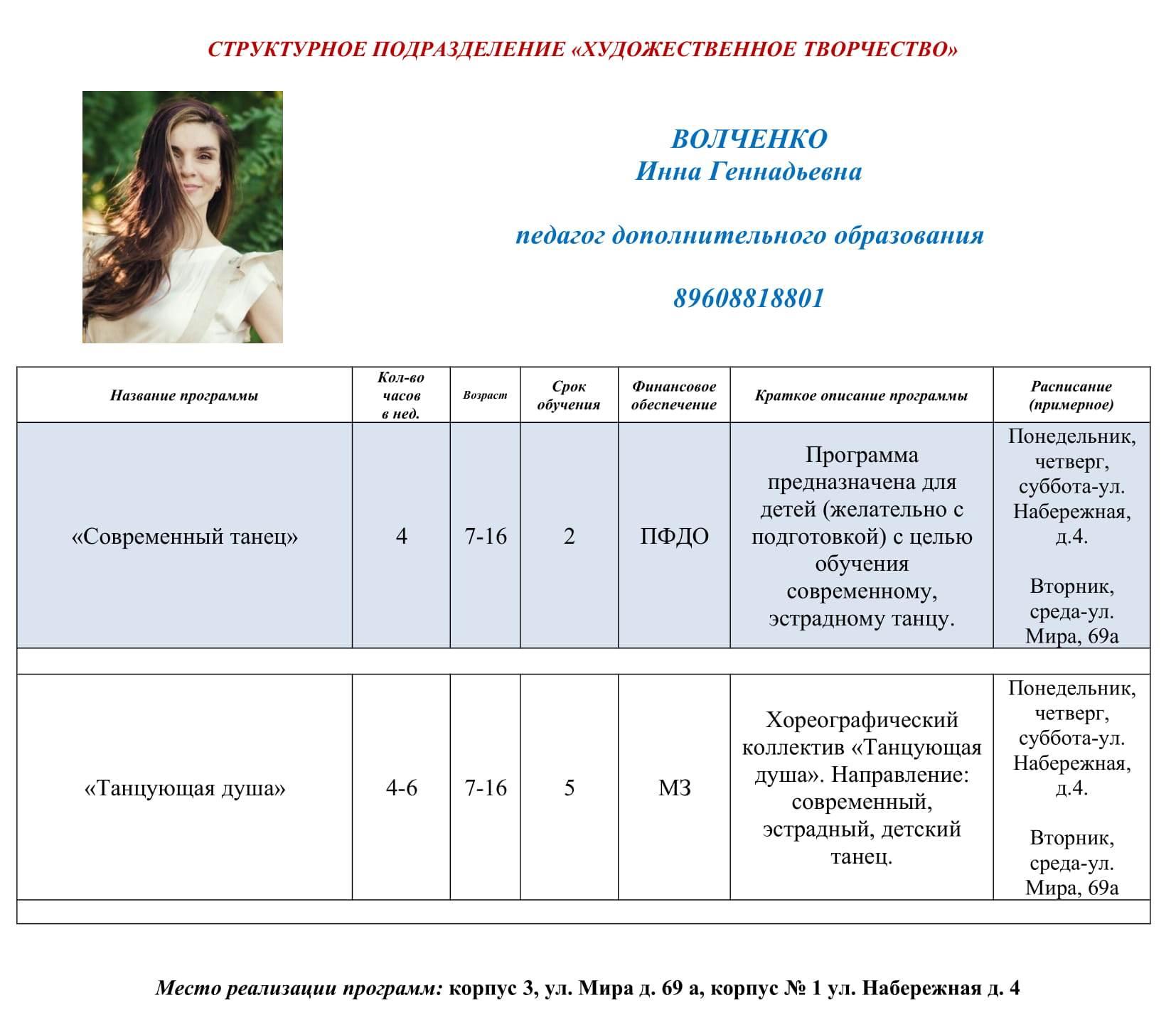 Волченко ИГ-1
